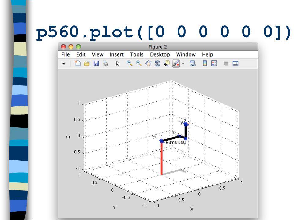 p560.plot([0 0 0 0 0 0])
